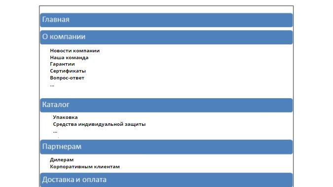 Структура меню сайта компании поставляющей расходные материалы